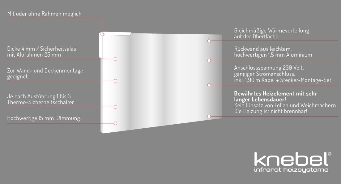 PowerSun_Spiegelheizung-Grafik