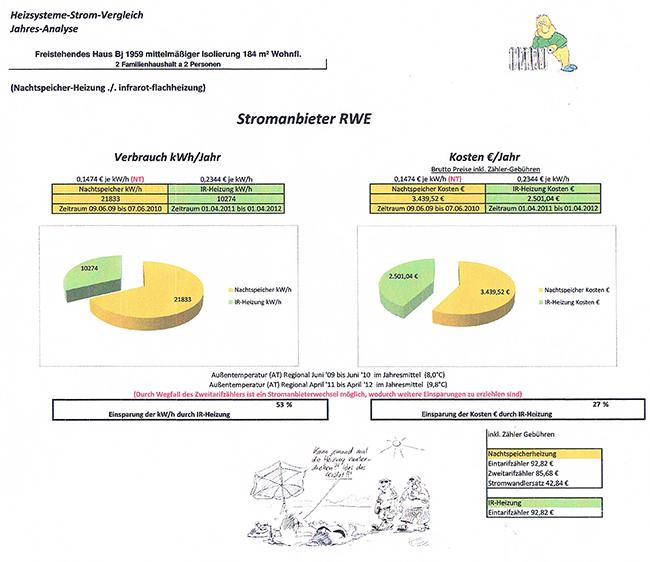 Referenz_Jahresanalyse
